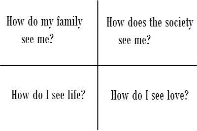 self perception essay self perception paper essay reviewessays com