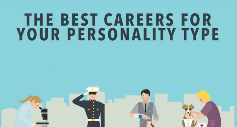What Is the Ideal Career for Your Personality Type?