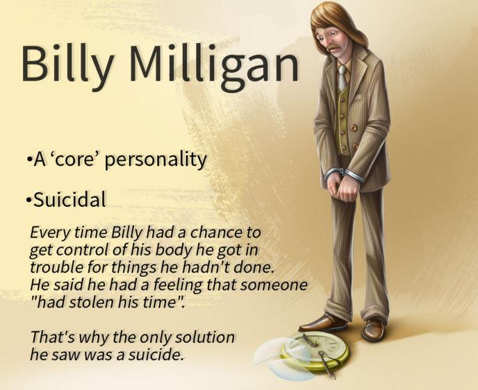 Case of Billy Milligan billy