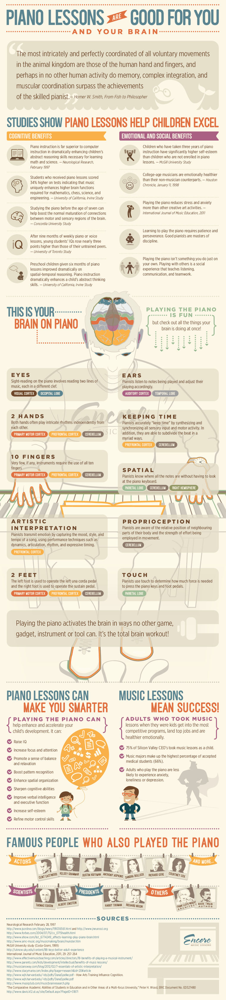 The power of music - Infographic piano lessons benefits