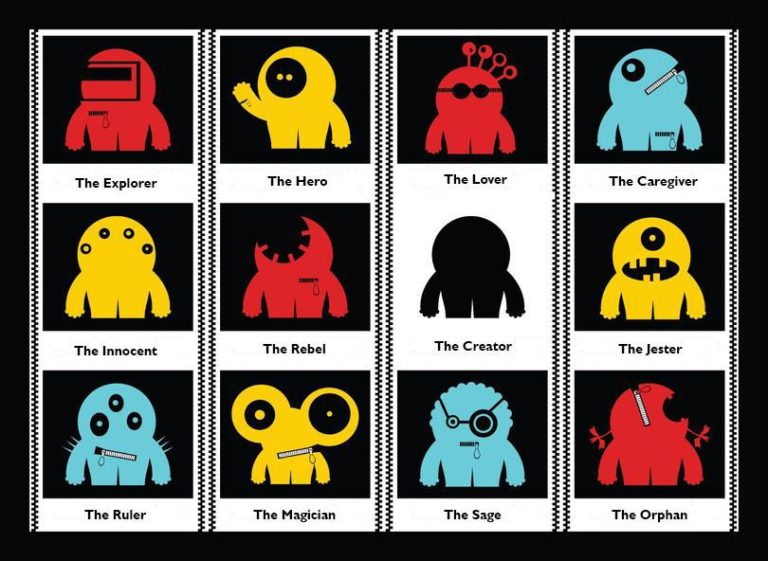 What Are the 12 Archetypes and Which One Dominates Your Personality