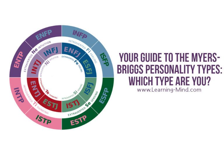 Your Guide to the Myers-Briggs Personality Types: Which Type Are You?
