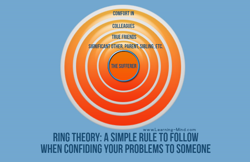 Ring Theory: a Simple Rule to Follow When Confiding Your Problems to Someone