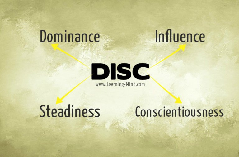 DISC Personality Types: Which One Better Describes You?