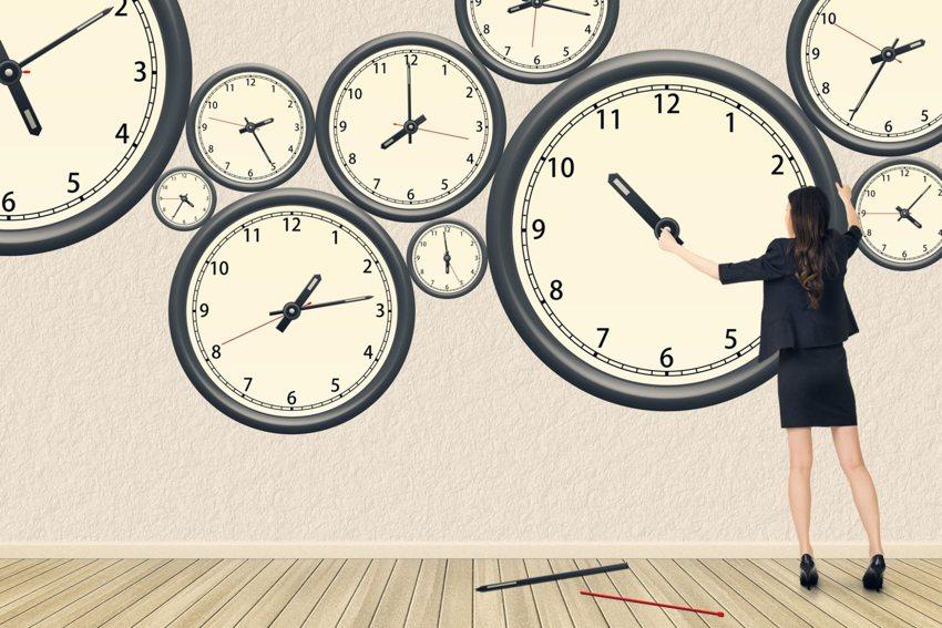 time management matrix